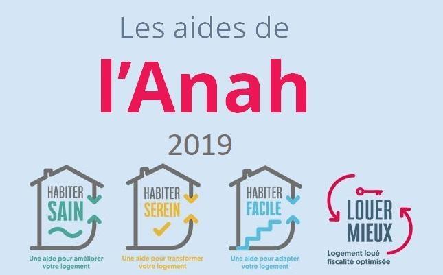 Anah 2019